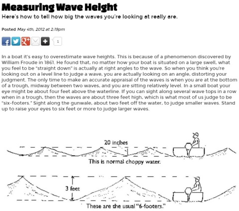 Measuring Wave Height
