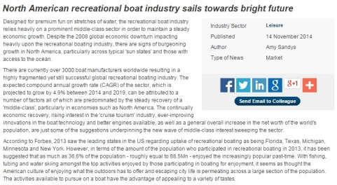 North American Recreational Boat Industry